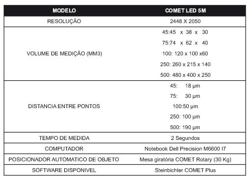 tabela-2