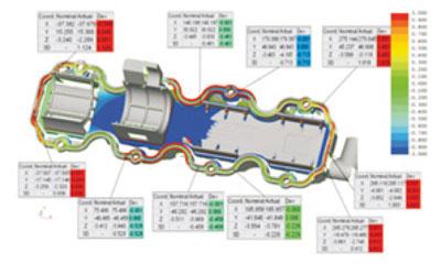 Figura 2: Inspeção 3D